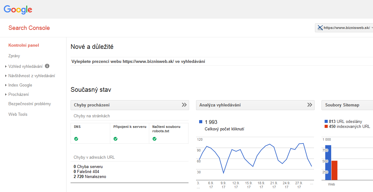 přehled search console