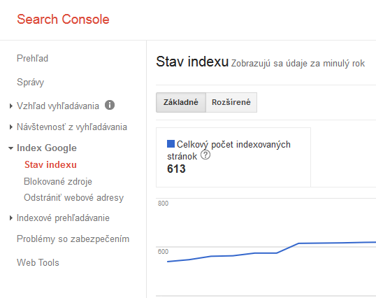 stav indexu v search console